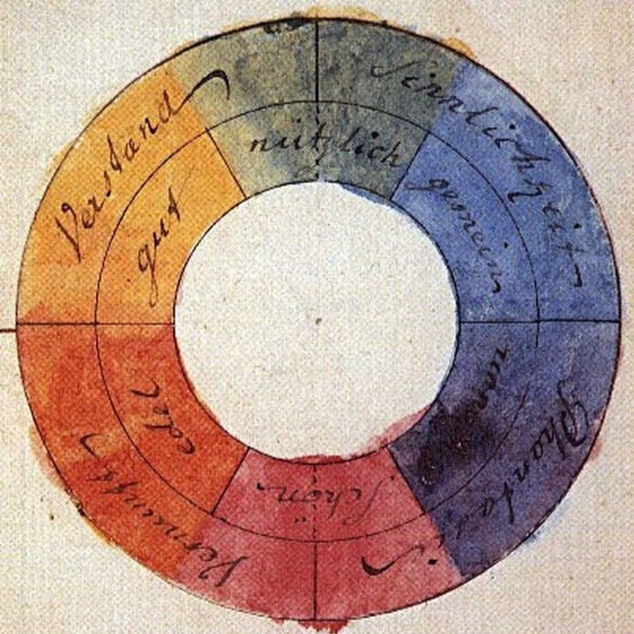 Goethe's Theory of Colors: The 1810 Treatise That Inspired Kandinsky