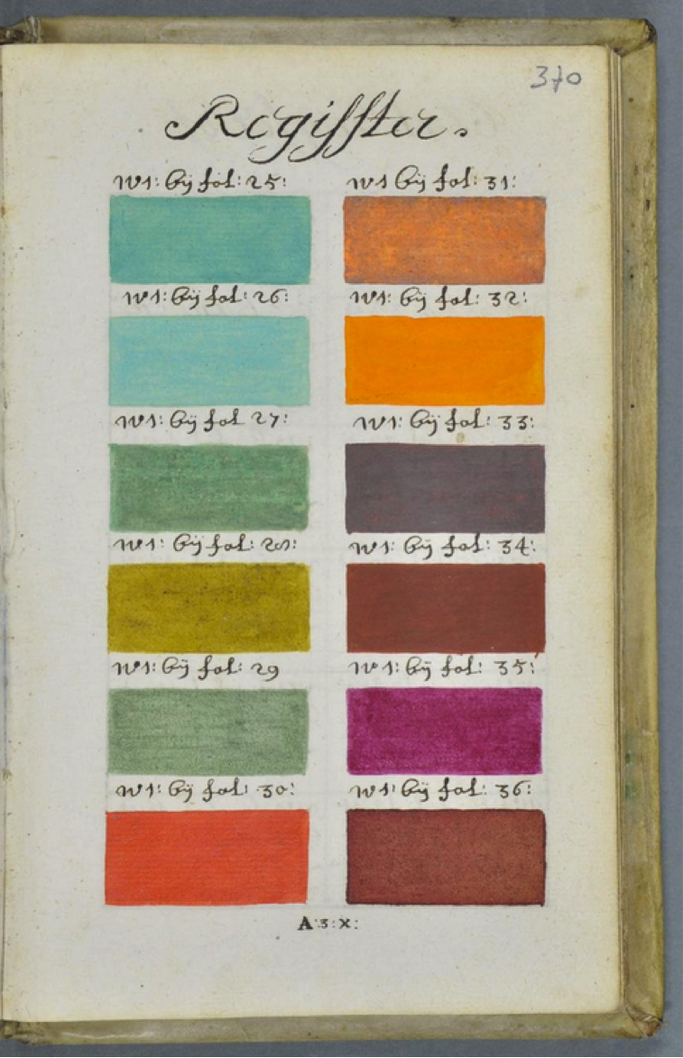 A Pre-Pantone Guide to Colors: Dutch Book From 1692 Documents Every ...