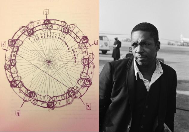 Open Culture | John Coltrane Draws a Picture Illustrating the Mathematics of Music