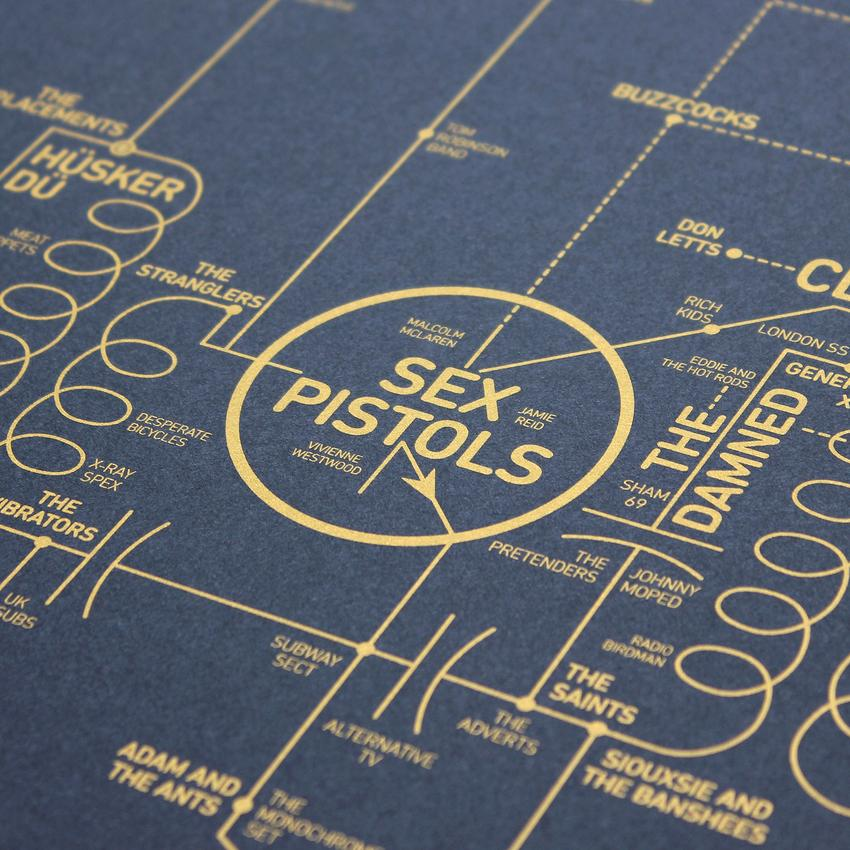 A History of Alternative Music Brilliantly Mapped Out on a Transistor Radio Circuit Board: 300 Punk, Alt & Indie Artists Artes & contextos alternative love blueprint art print dorothy sex pistols damned