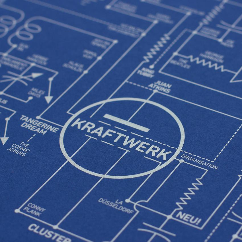 The History of Electronic Music Visualized on a Circuit