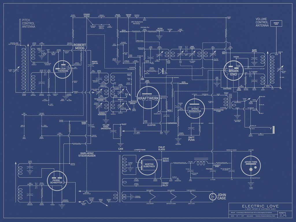 The History Of Electronic Music Visualized On A Circuit Diagram Wiring Social No Historical Leap Forward Has Changed Human Culture More Than Harnessing And Commercialization Electricity It May Seem Banal To Point Out Such
