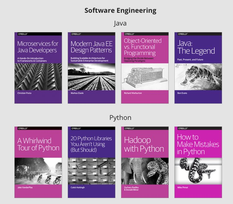 E books archives open culture archive open culture this past week we featured a free course on the programming language python presented by mit a handy resource to be sure and then it struck us fandeluxe Choice Image