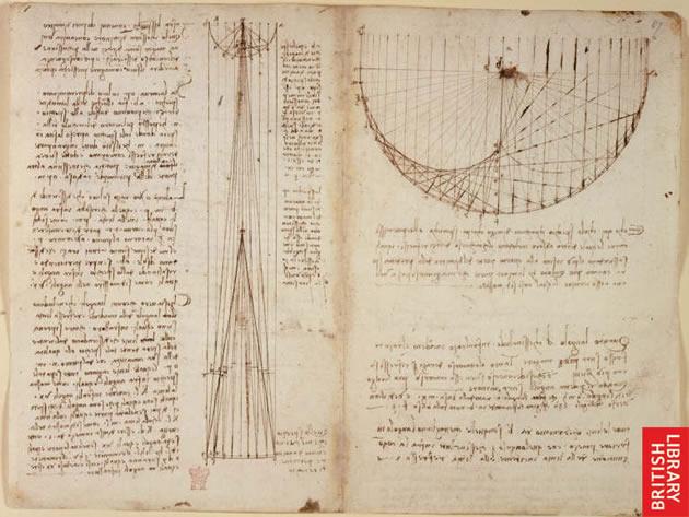 Leonardo da vinci notebooks mirror writing alphabet