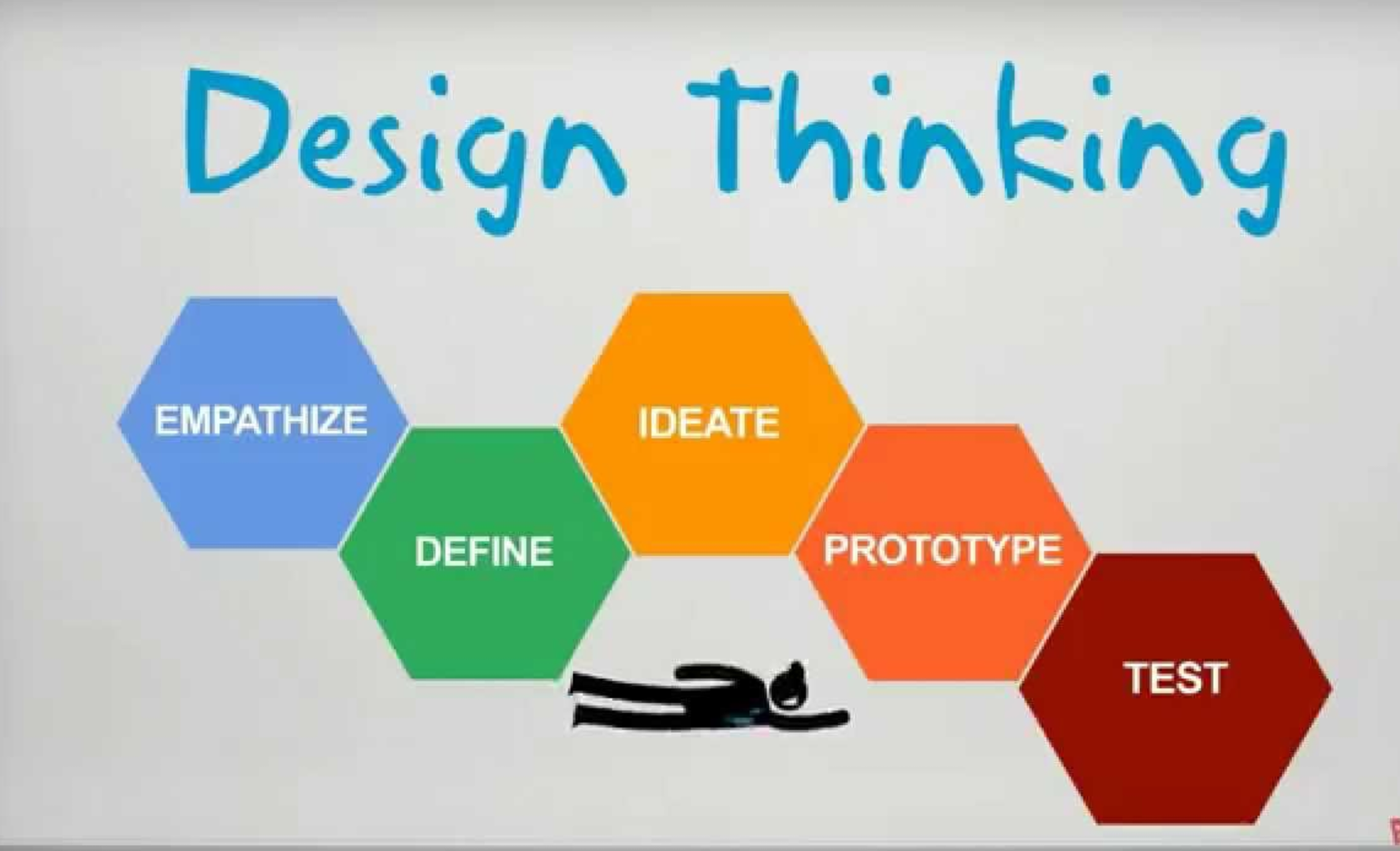 Free: A Crash Course in Design Thinking from Stanford's Design School