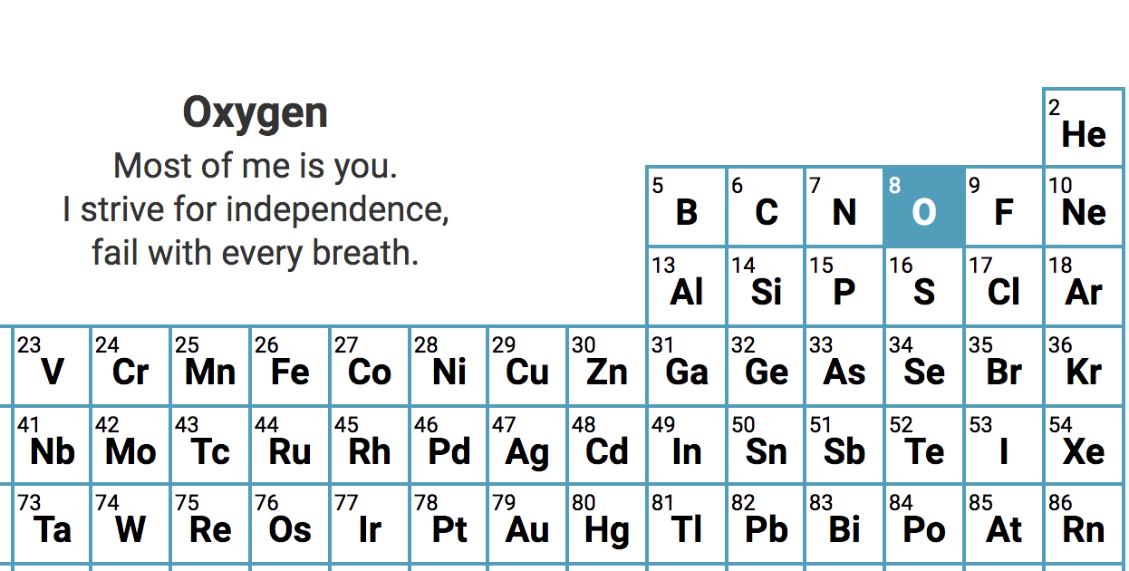 The periodic table of elements presented as interactive haikus the periodic table of elements presented as interactive haikus open culture urtaz Image collections