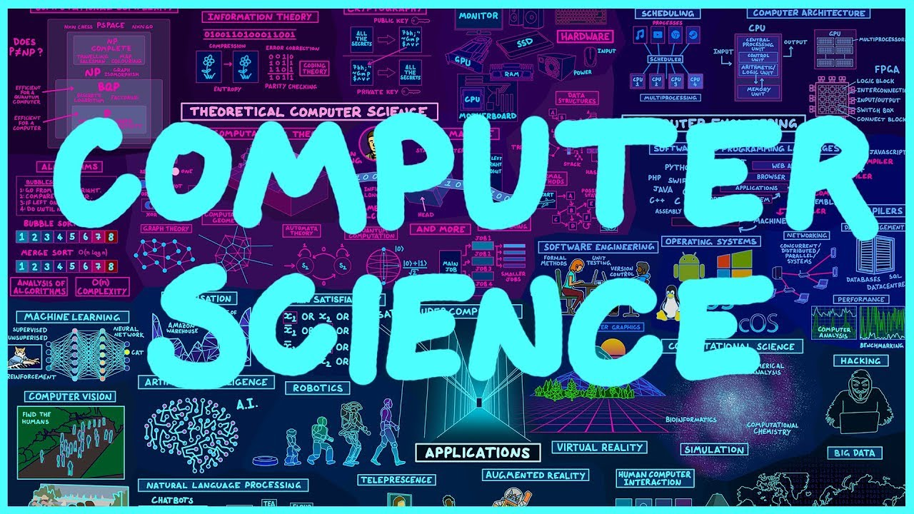 """The Map of Computer Science: New Animation Presents a Survey of Computer Science, from Alan Turing to """"Augmented Reality"""""""
