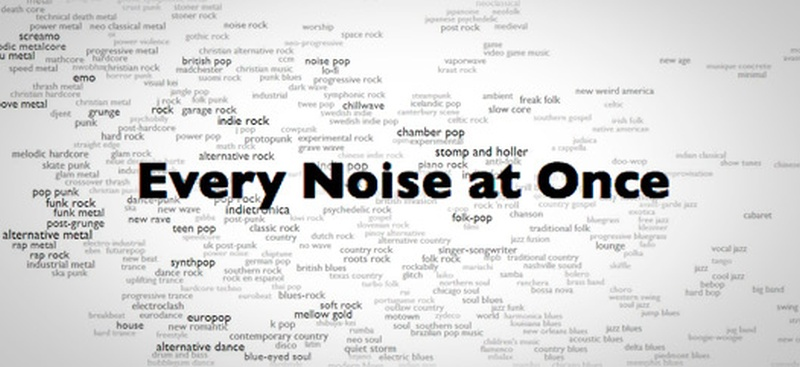 Hear 1,500+ Genres of Music, All Mapped Out on an Insanely