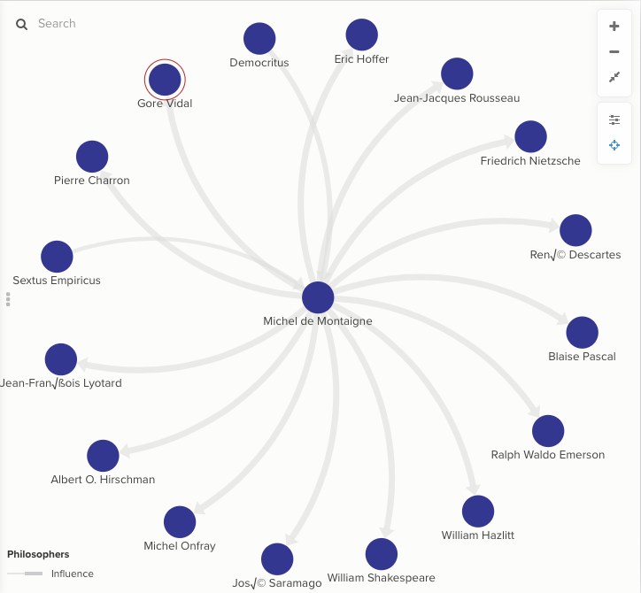 The philosophers web an interactive data visualization shows the how do we begin to read philosophy can we slide a book from the shelf thumb through it casually picking out the bits of wisdom that make sense fandeluxe Image collections