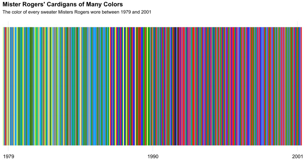 The Colors Of Mister Rogers Hand Knit Sweaters From 1979 To 2001 A
