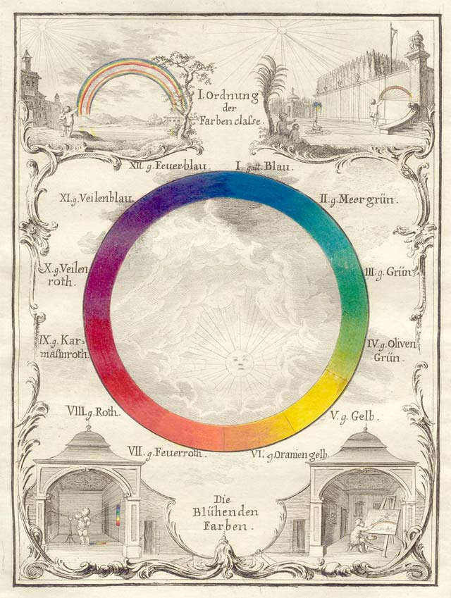 The Vibrant Color Wheels Designed by Goethe, Newton & Other