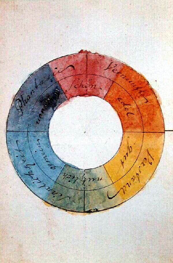 The Vibrant Color Wheels Designed By Goethe Newton Other Theorists Of 1665 1810
