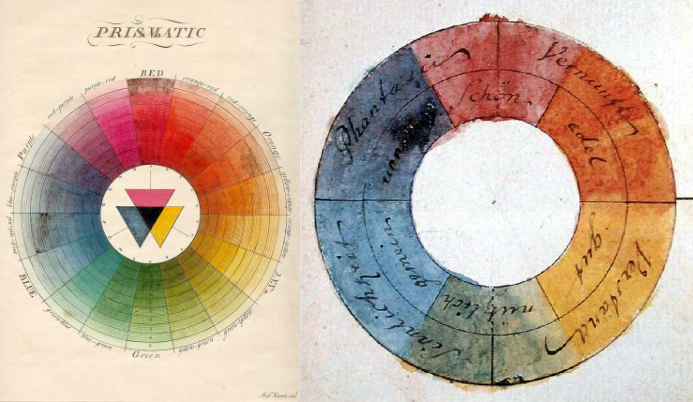 The Vibrant Color Wheels Designed By Goethe Newton Other