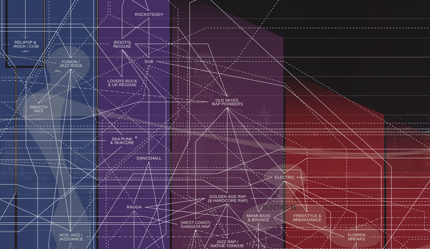 Behold the MusicMap: The Ultimate Interactive Genealogy of