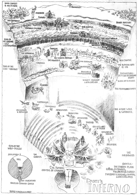 Visualizing Dante's Hell: See Maps & Drawings of Dante's Inferno Artes & contextos Heald Inferno l