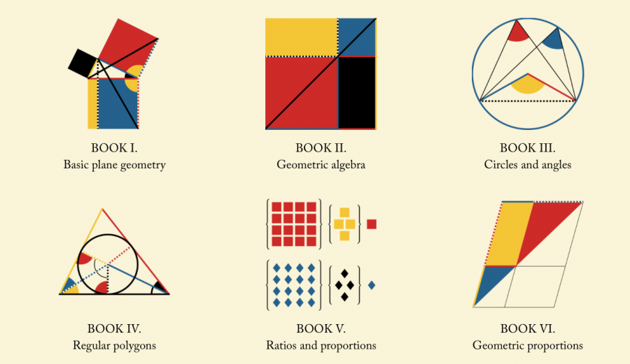 A Beautifully-Designed Edition of Euclid's Elements from 1847 Gets Digitized: Explore the New Online, Interactive Reproduction