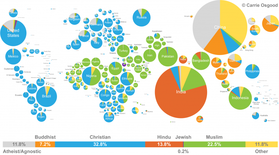 A Visual Map of the World's Major Religions (and Non-Religions)