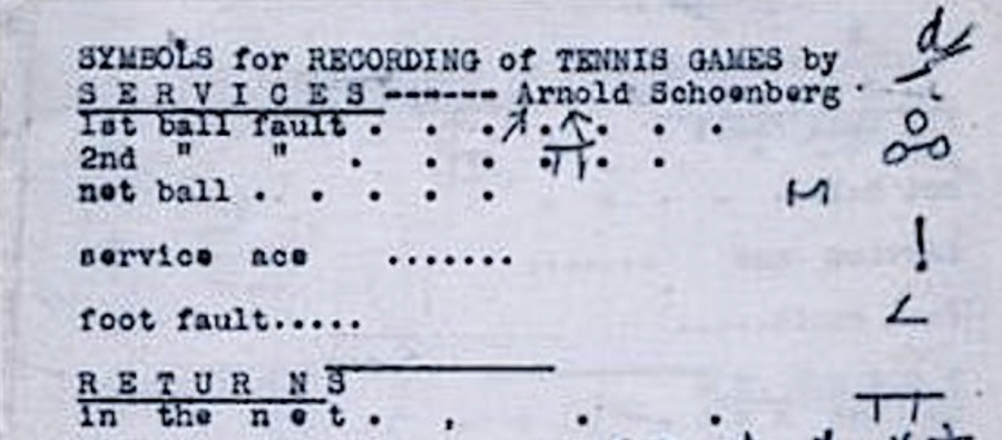 Arnold Schoenberg, Avant-Garde Composer, Creates a System of Symbols for Notating Tennis Matches