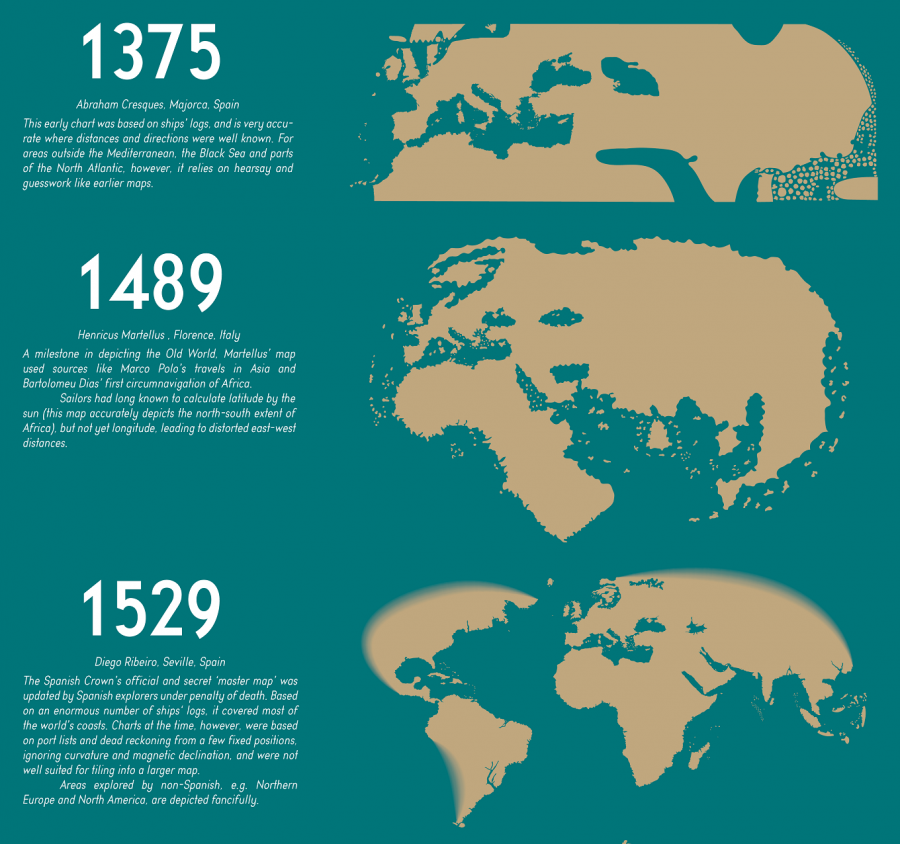 The Evolution of the World Map: An Inventive Infographic ...