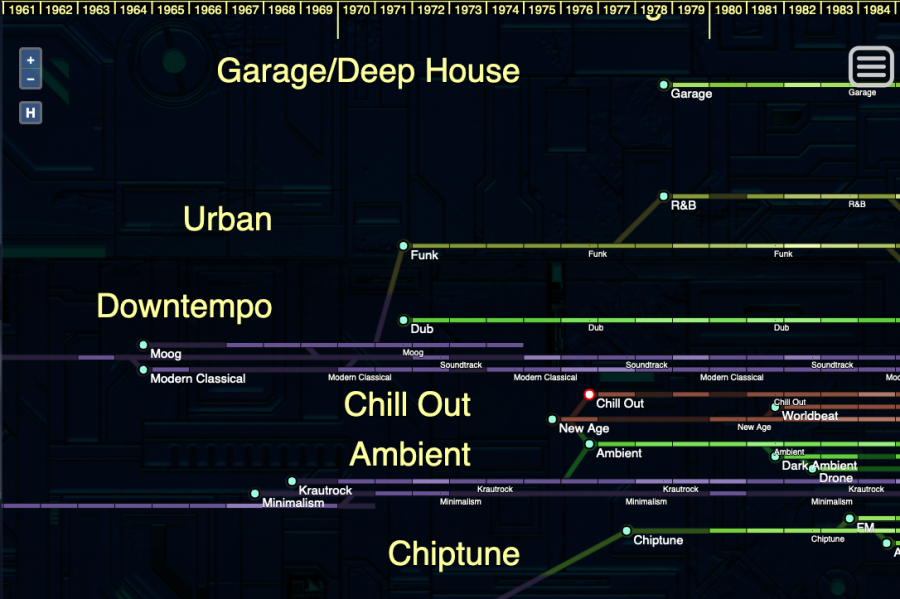 Ishkur's Guide to Electronic Music: An Interactive