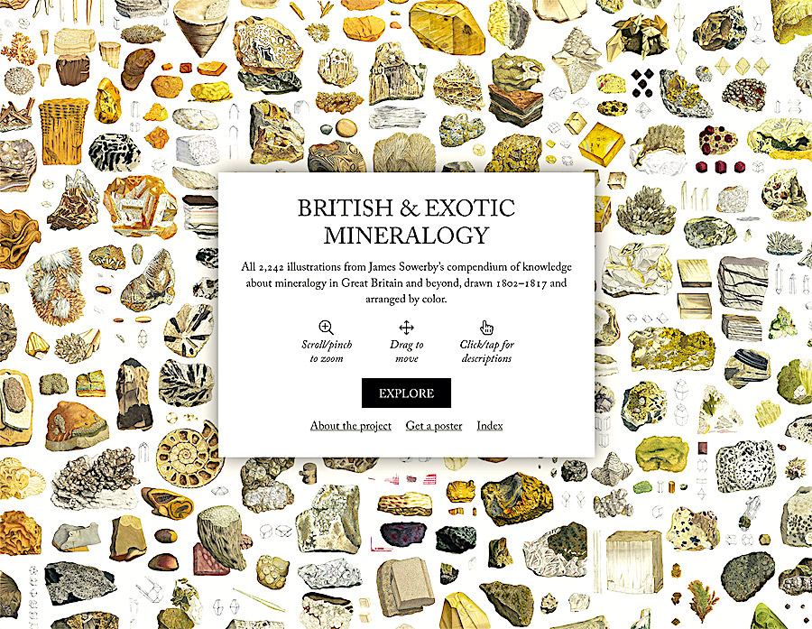 Explore an Interactive, Online Version of the Beautifully Illustrated, 200-Year-Old British & Exotic Mineralogy