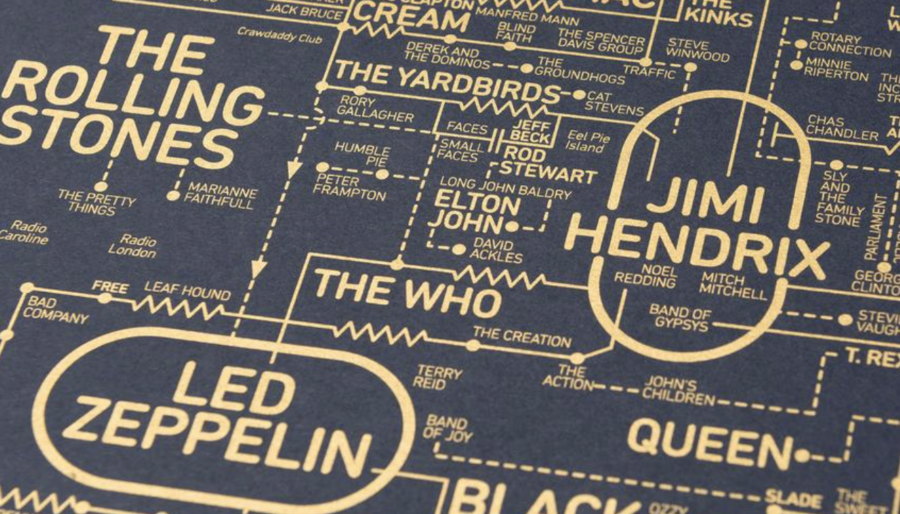The History of Rock Mapped Out on the Circuit Board of a Guitar Amplifier: 1400 Musicians, Songwriters & Producers