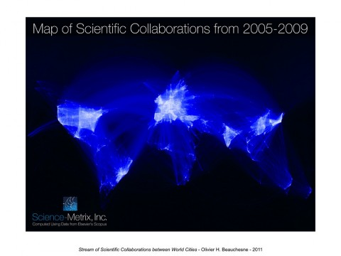 science metrix visualization