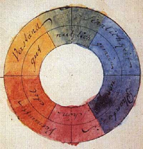 Goethe's Theory of Colors: The 1810 Treatise That Inspired Kandinsky & Early Abstract Painting