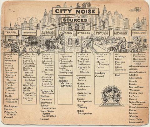 CityNoiseSourcesShot