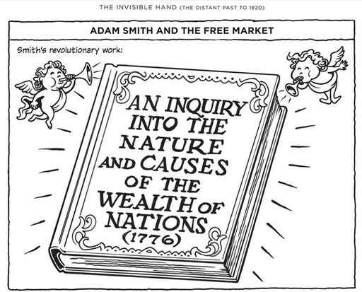 economix adam smith
