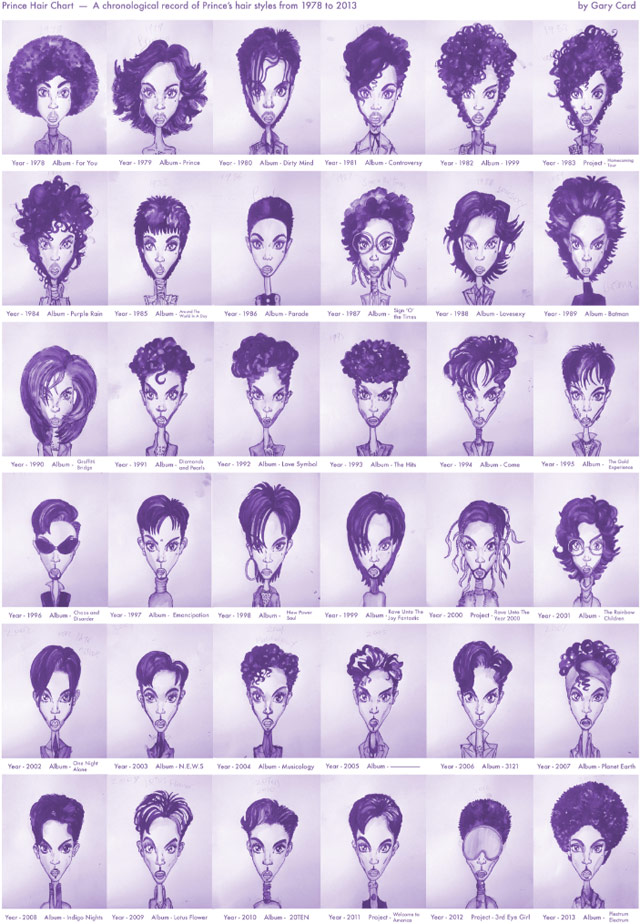 35 Years of Prince's Hairstyles in 15 Glorious Seconds! | Open Culture
