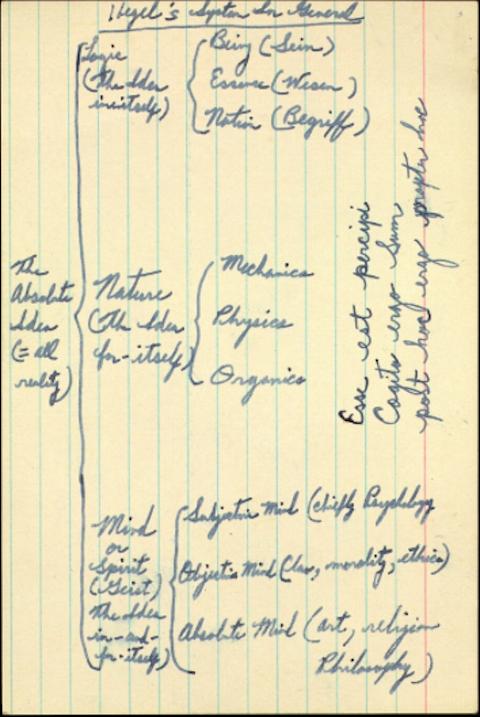 King Hegel Notes