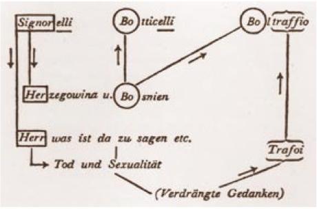 Freud 3