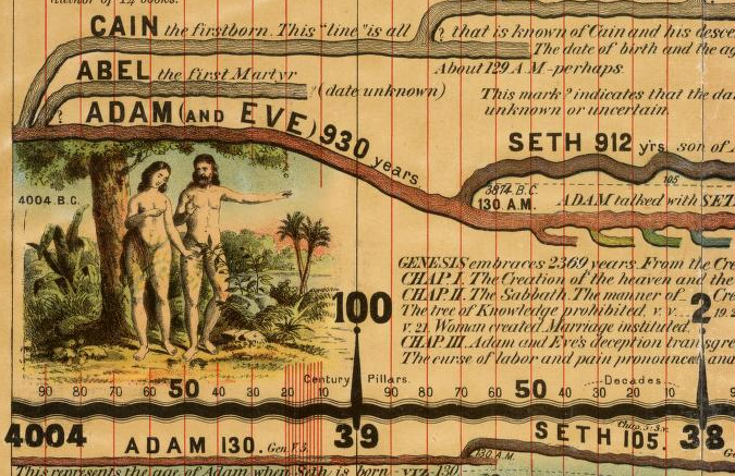 6000 years of history visualized in a 23 foot long timeline of adam and eve map gumiabroncs Image collections