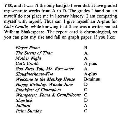 Vonnegut grades