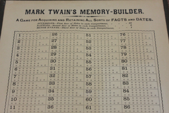 Mark Twain's Patented Inventions for Bra Straps and Other Everyday Items