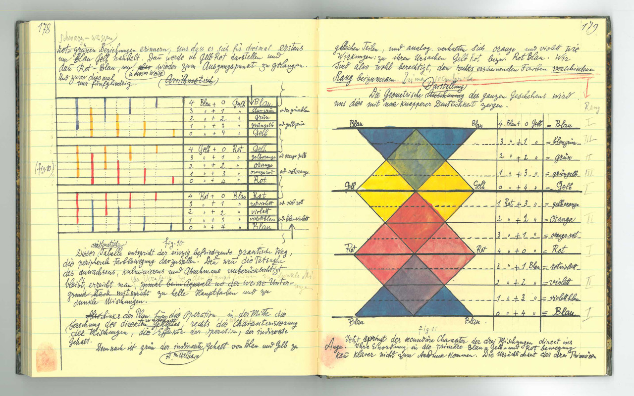 Klee Notebooks 3