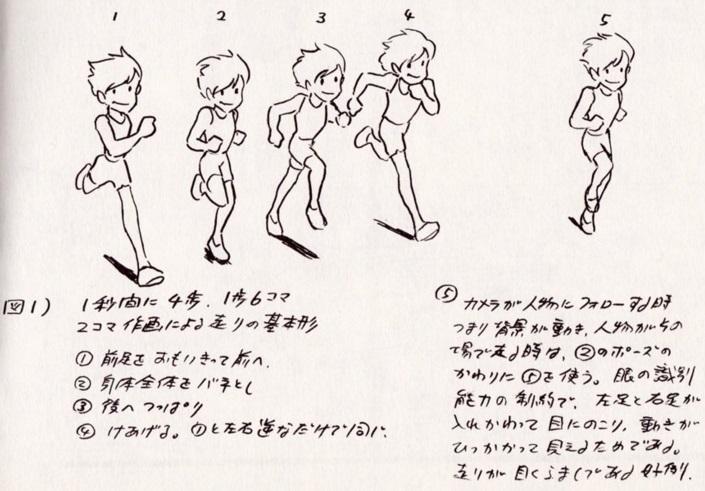 Miyazaki Running 4