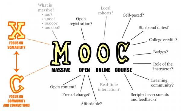 MOOC_poster_mathplourde