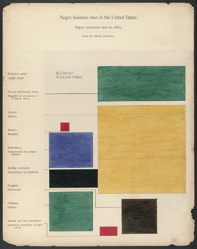 du-bois-graph-9