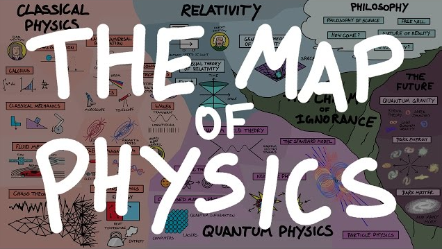 The Map of Physics: Animation Shows How All the Different Fields in Physics Fit Together