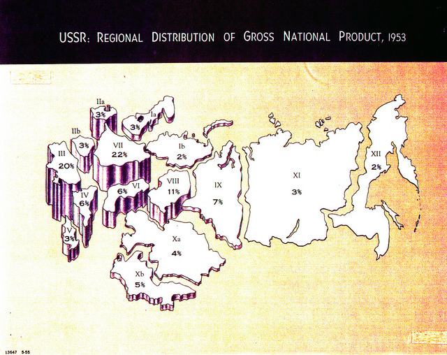 ussr-gross-national-product